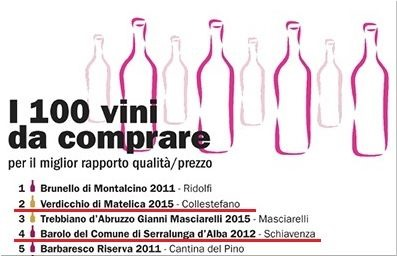 コストパフォーマンスの高いワイン100本