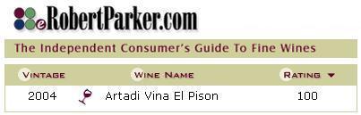 ワインアドヴォケイト、エル・ピソン100点