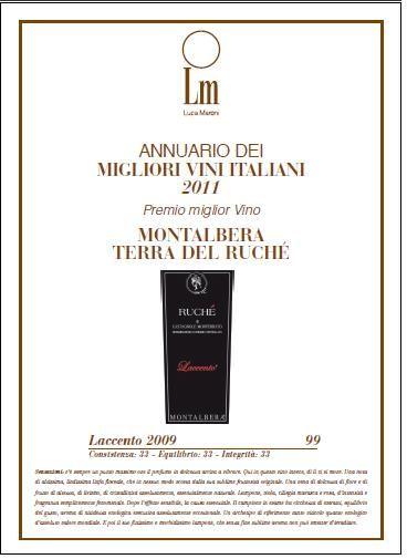 ルカ・マローニ最高得点99点獲得