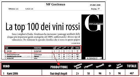 MF Gentleman誌TOP100