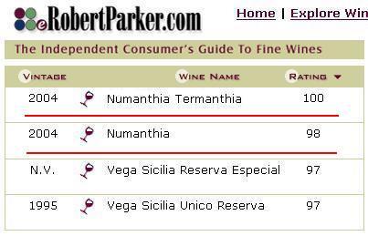 パーカー100点獲得 テルマンシアと98点ヌマンシア
