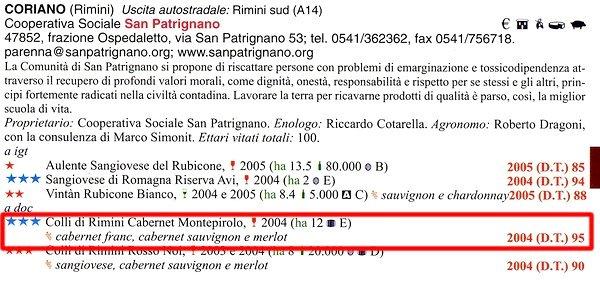 ヴェロネッリ2007掲載のサン・パトリニャーノ