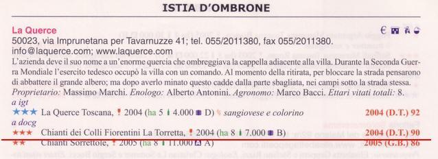ヴェロネッリ、クエルチェの評価