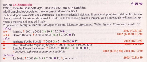 ヴェロネッリ93点!ロ・ゾッコライオ バルベーラ・ダルバ