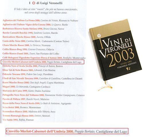 ヴェロネッリ誌2003年版イル ソーレ